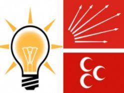 Erzurum'da siyasi partiler il kongrelerine yoğunlaştı