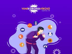 İnternetten Korona virüs testi nasıl yapılır?