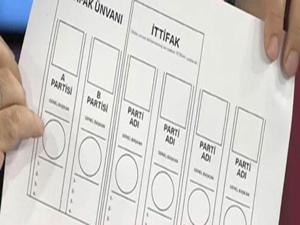 Oy pusulası böyle olacak