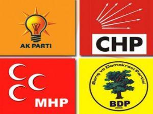 İşte partilerin il il milletvekili adayları