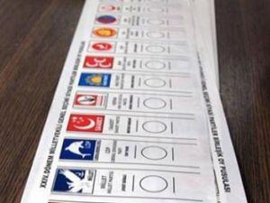 Partilerin oy pusulasındaki yeri değişiyor