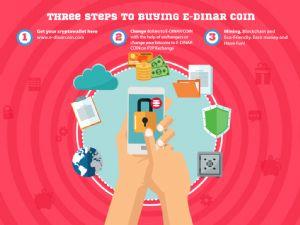 Yeni Nesil Kripto Para dijital para dünyasına damga vuracak