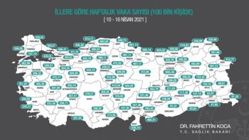 Erzurum 100 binde 493,09 oldu
