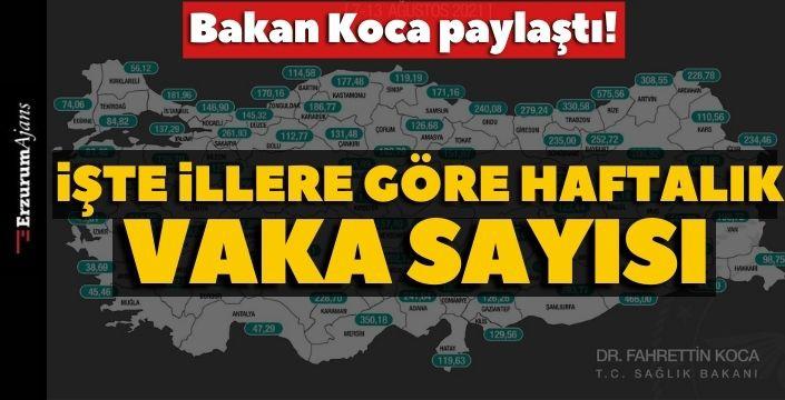 Erzurum'da artış devam ediyor!