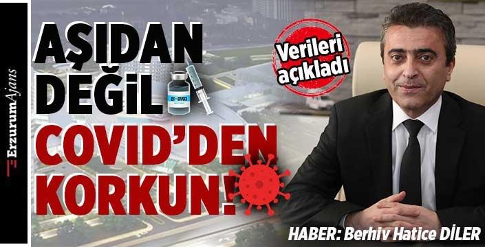 Gürsel Bedir, Erzurum'un COVID verilerini açıkladı